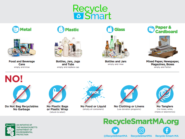 Recycle Smart Guide