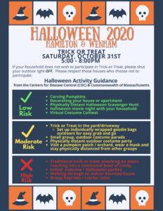 Wenham Ma Trick Or Treat Halloween 2020 Halloween Trick Or Treat Guidelines For Hamilton   Hamilton, MA Patch
